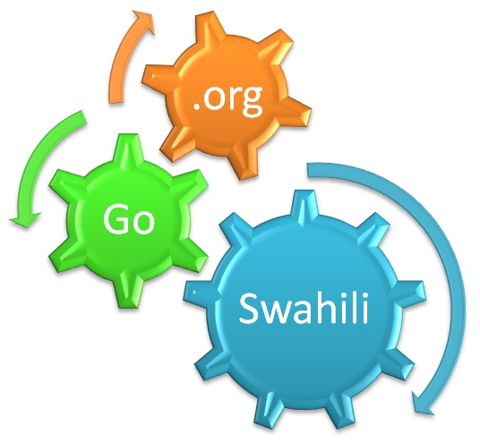 Go Swahili .org